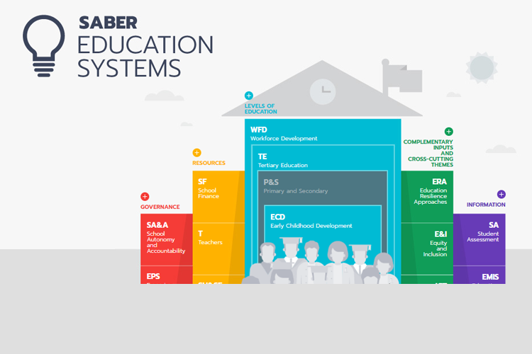 Systems Approach for Better Education Results Web Tool